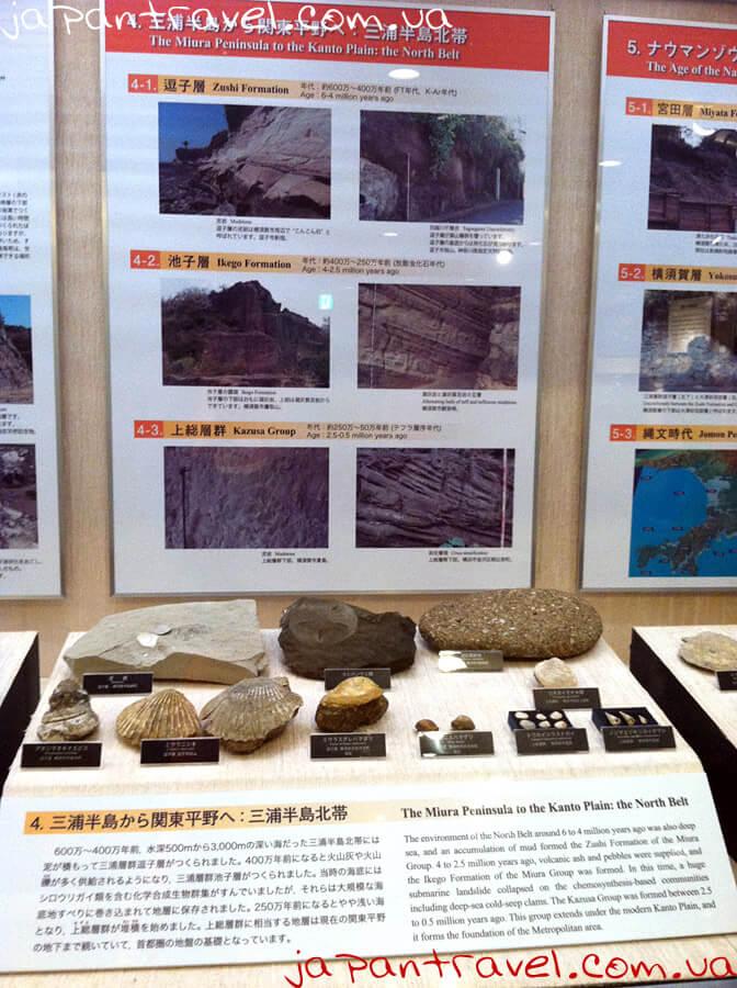 p-iv-miura-do-kantonskoji-rivnyny-muzej-jokosuka-mandrivky-yaponijeyu